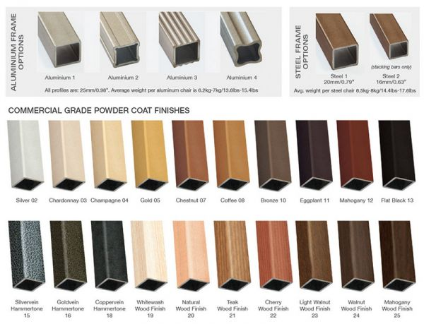 Coat Finishes | Banquet Chairs
